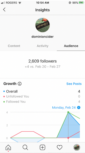 Instagram Growth Insights screen